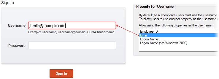 Custom Property for Username
